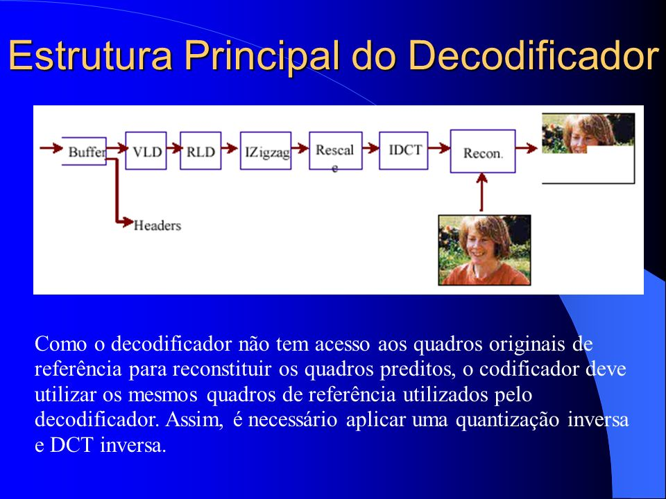Estrutura Principal do Decodificador