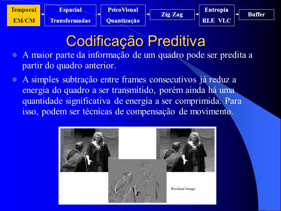 Codificação Preditiva