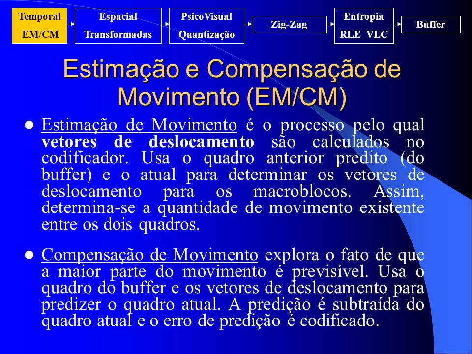 Estimação e Compensação de Movimento (EM/CM)