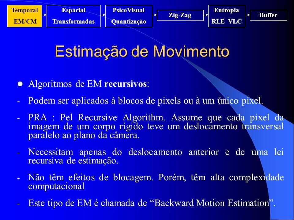 Estimação de Movimento