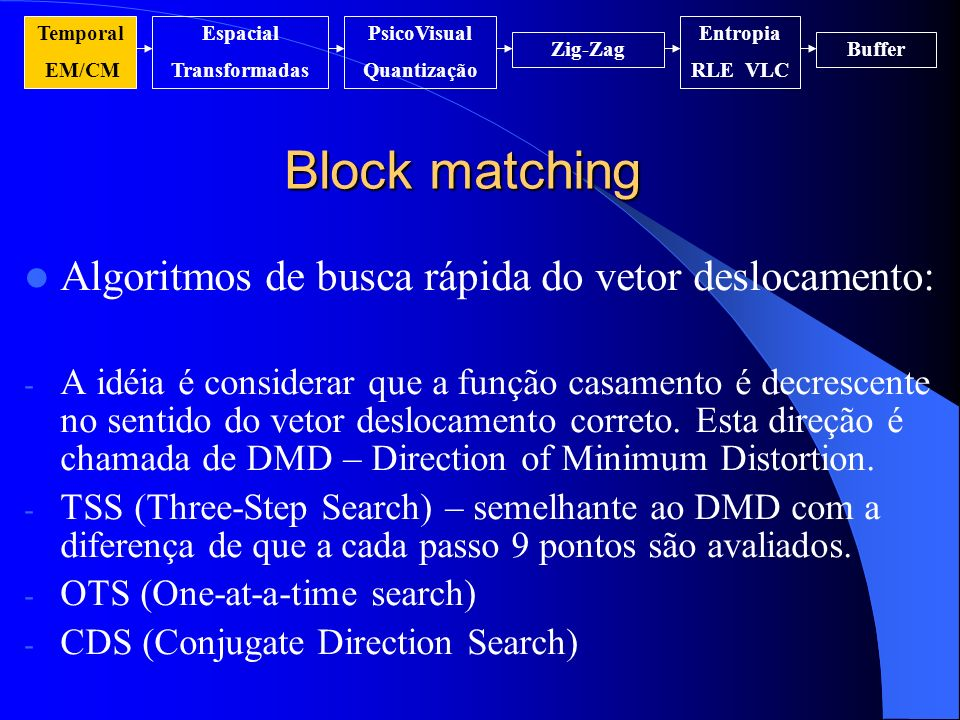 Block matching Algoritmos de busca rápida do vetor deslocamento: