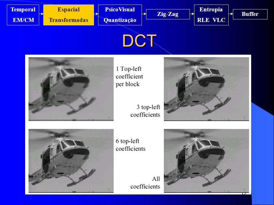 DCT Temporal EM/CM Espacial Transformadas PsicoVisual Quantização