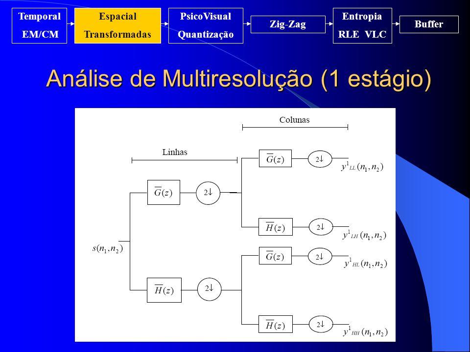 Análise de Multiresolução (1 estágio)