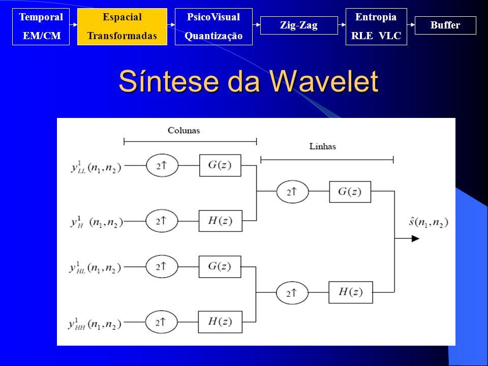 Síntese da Wavelet Temporal EM/CM Espacial Transformadas PsicoVisual