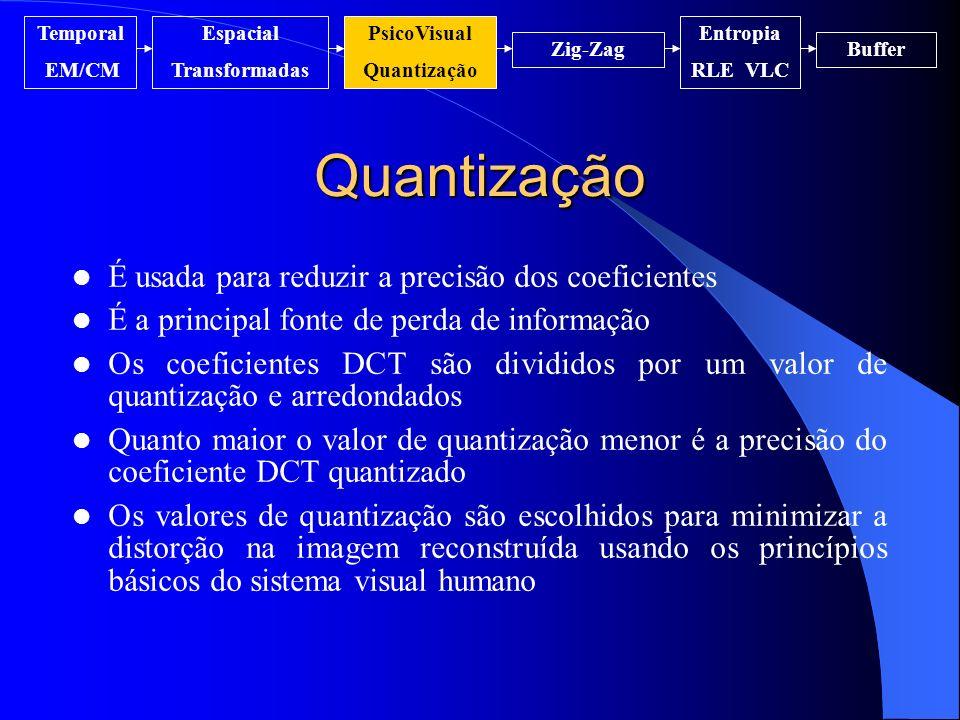 Quantização É usada para reduzir a precisão dos coeficientes