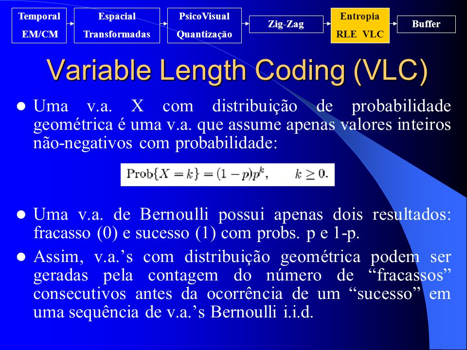 Variable Length Coding (VLC)