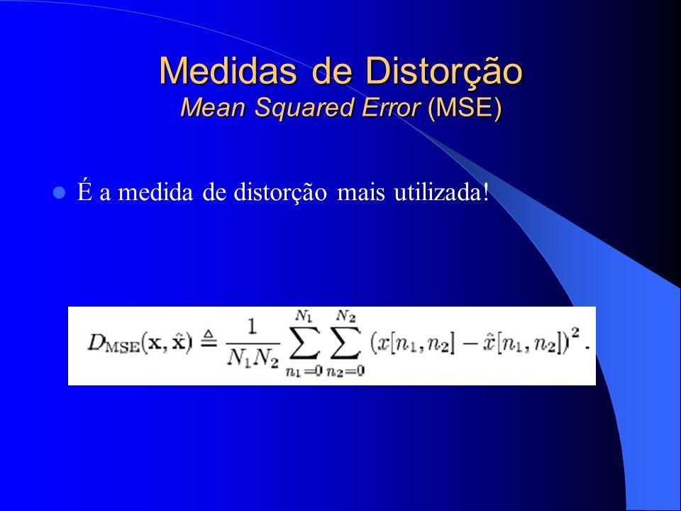 Medidas de Distorção Mean Squared Error (MSE)
