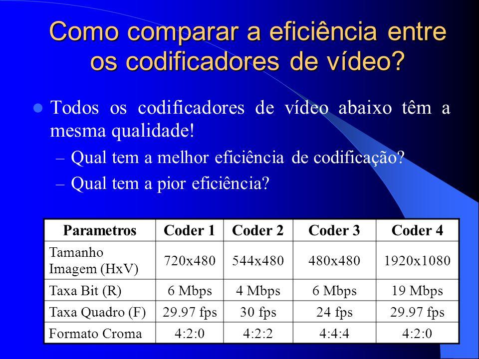 Como comparar a eficiência entre os codificadores de vídeo