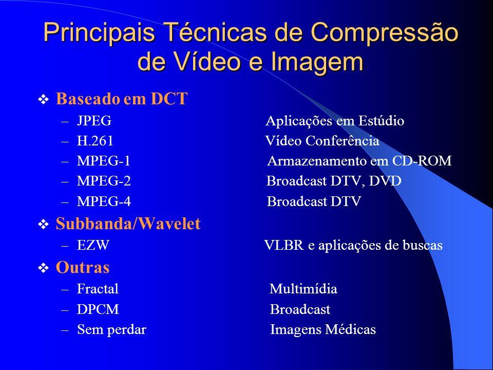 Principais Técnicas de Compressão de Vídeo e Imagem