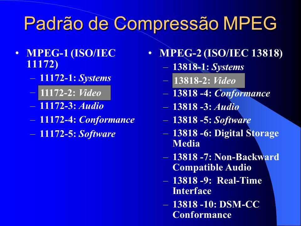 Padrão de Compressão MPEG