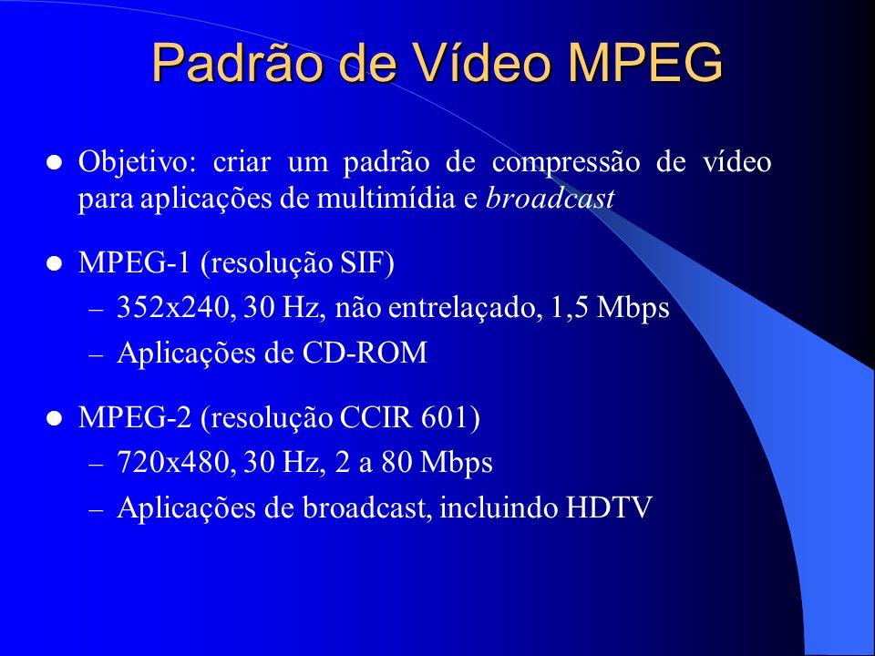 Padrão de Vídeo MPEG Objetivo: criar um padrão de compressão de vídeo para aplicações de multimídia e broadcast.