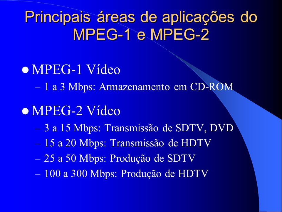 Principais áreas de aplicações do MPEG-1 e MPEG-2