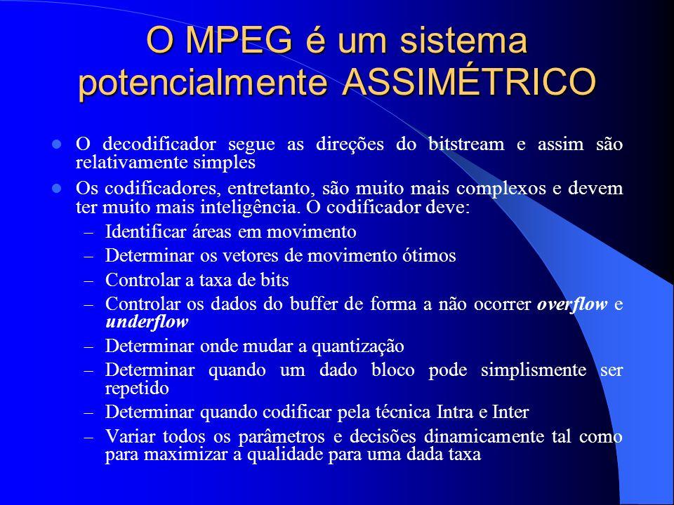 O MPEG é um sistema potencialmente ASSIMÉTRICO