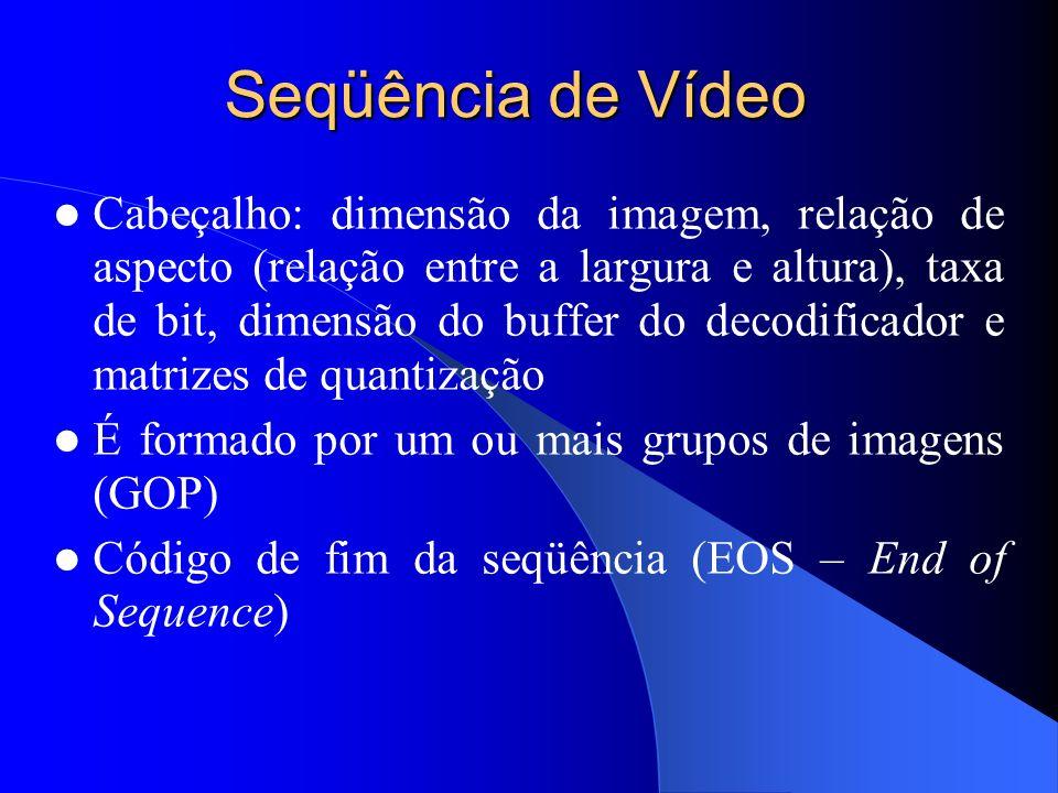 Seqüência de Vídeo