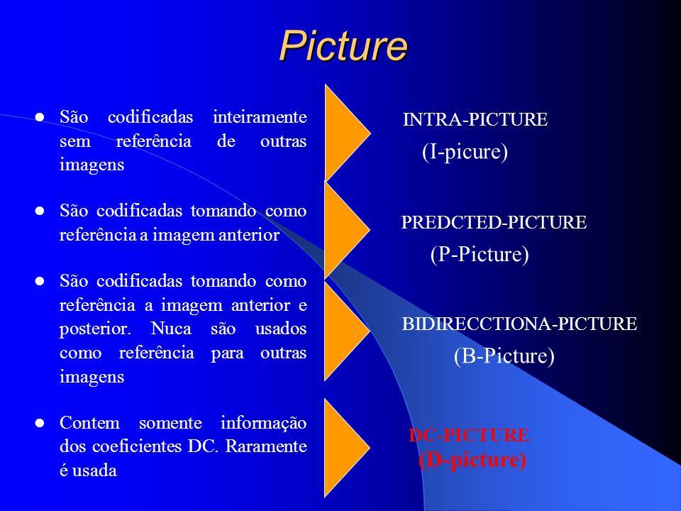 Picture São codificadas inteiramente sem referência de outras imagens