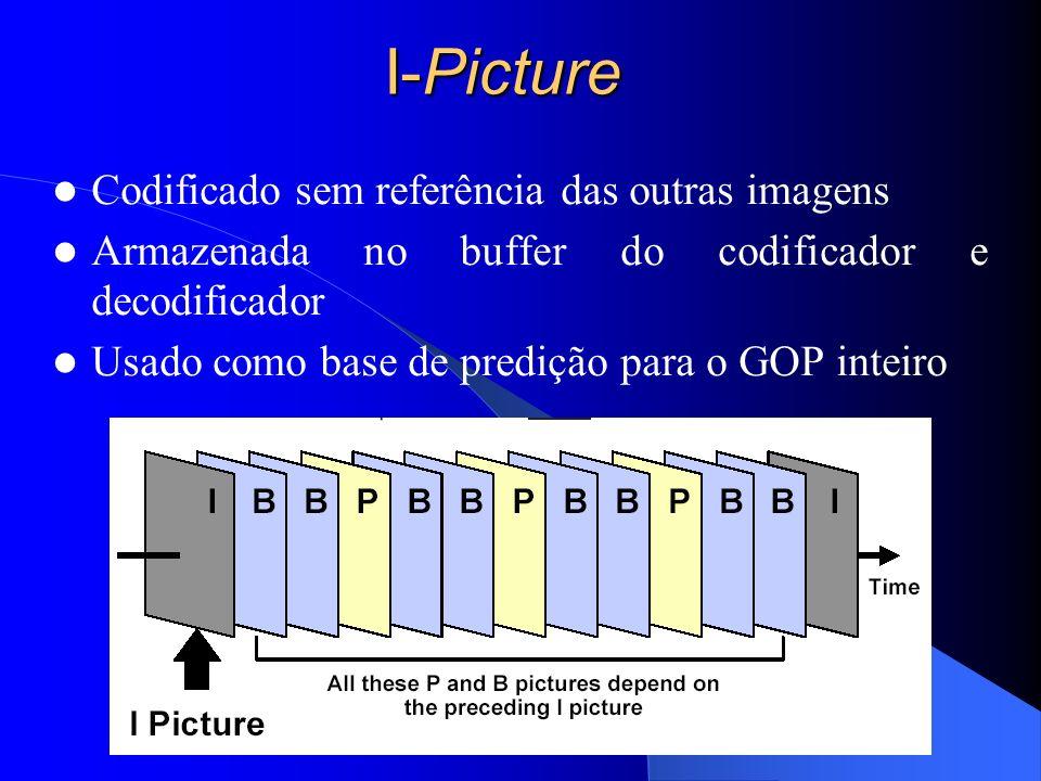 I-Picture Codificado sem referência das outras imagens