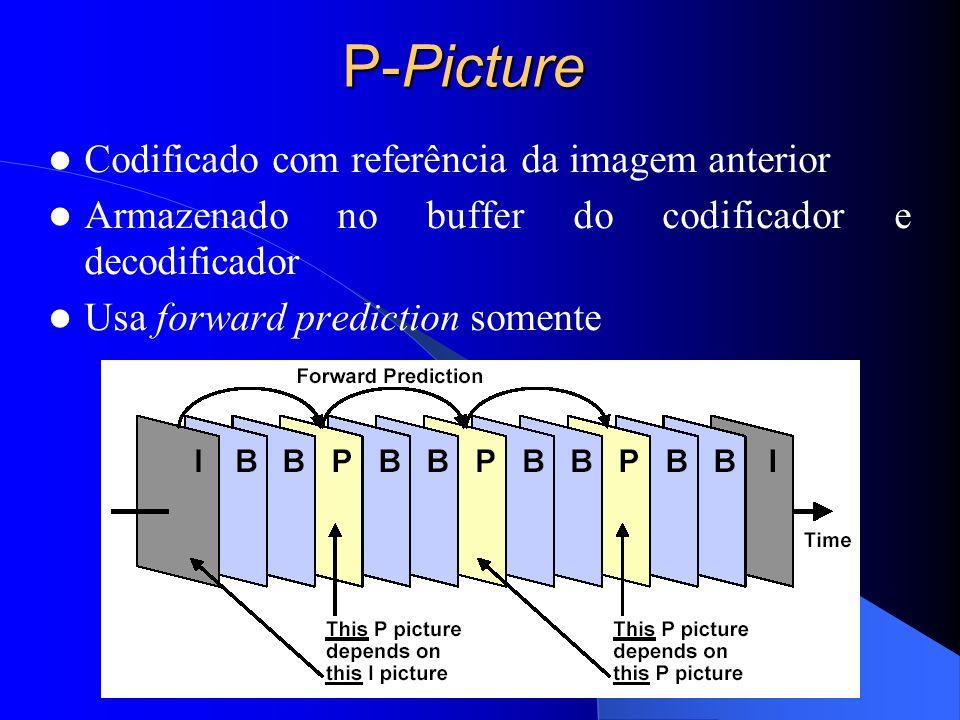 P-Picture Codificado com referência da imagem anterior