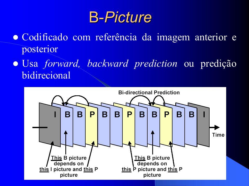 B-Picture Codificado com referência da imagem anterior e posterior