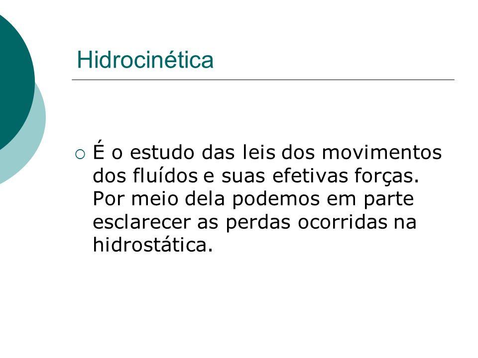 Hidrocinética