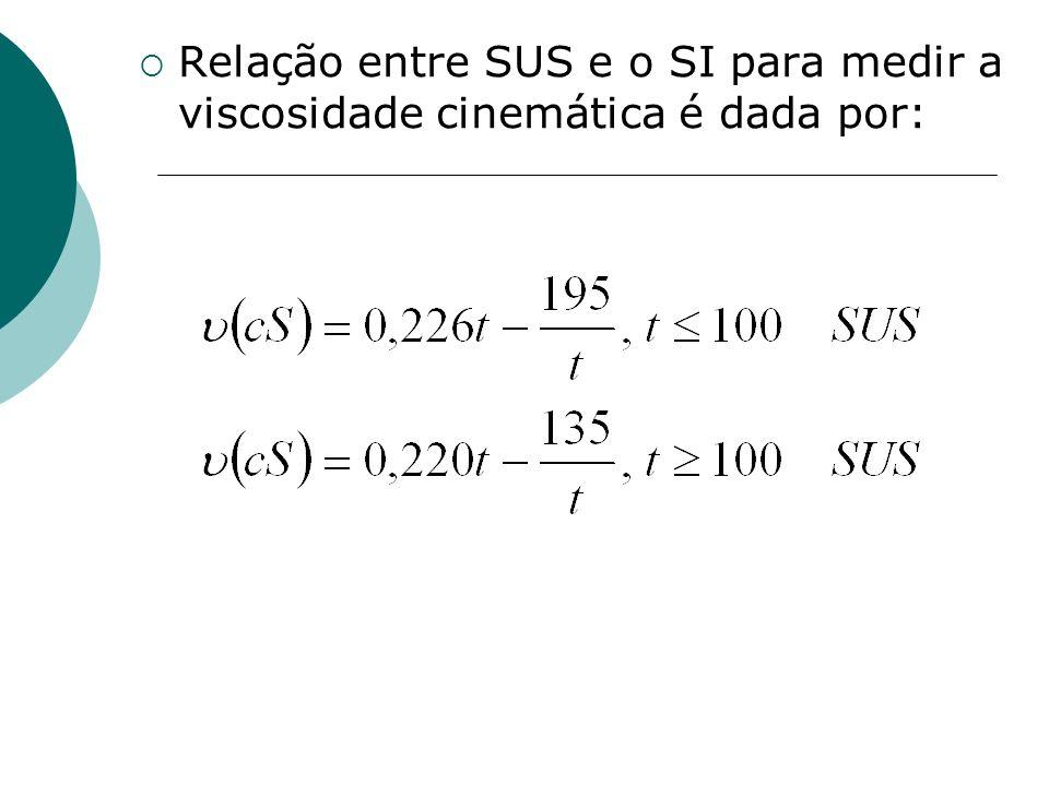 Relação entre SUS e o SI para medir a viscosidade cinemática é dada por: