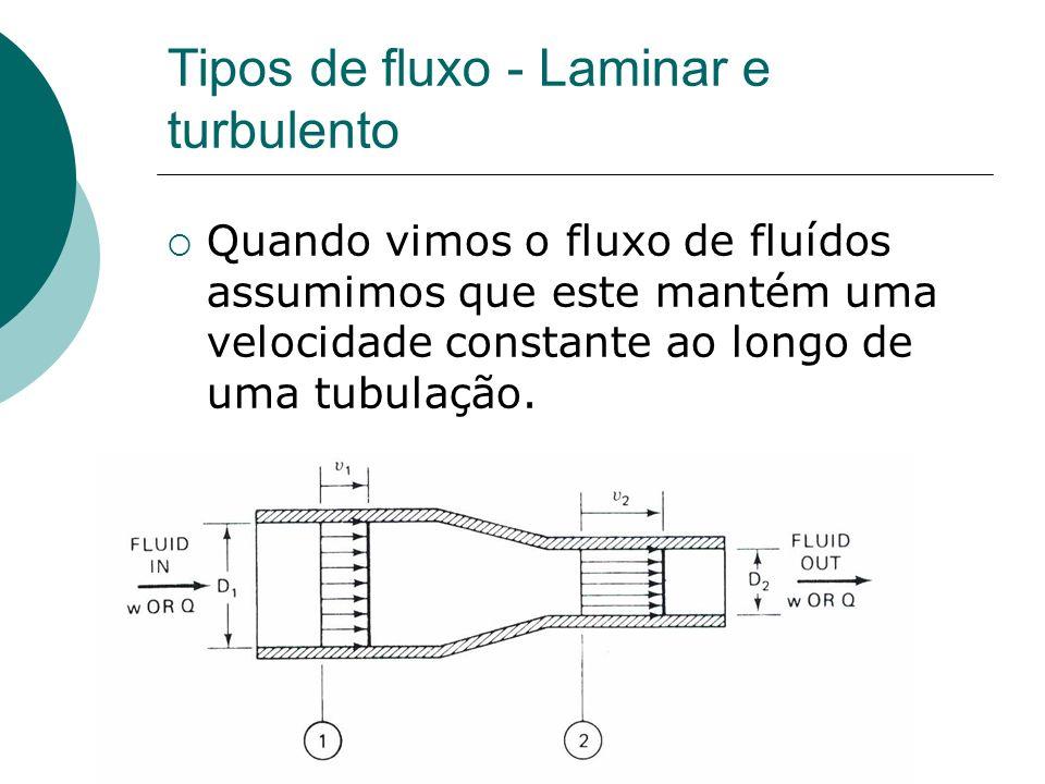 Tipos de fluxo - Laminar e turbulento