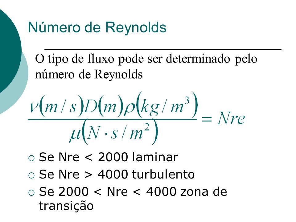 Número de Reynolds O tipo de fluxo pode ser determinado pelo número de Reynolds. Se Nre < 2000 laminar.