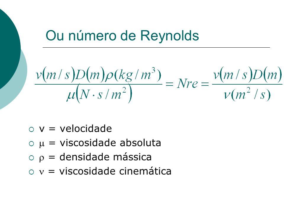 Ou número de Reynolds v = velocidade  = viscosidade absoluta