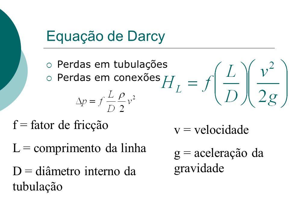 Equação de Darcy f = fator de fricção v = velocidade