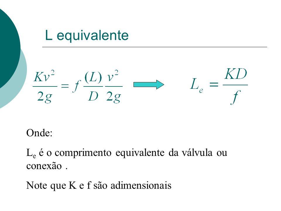 L equivalente Onde: Le é o comprimento equivalente da válvula ou conexão .