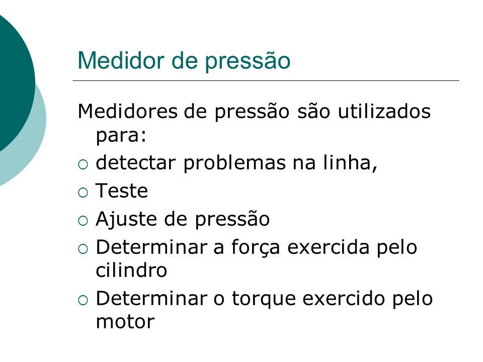 Medidor de pressão Medidores de pressão são utilizados para: