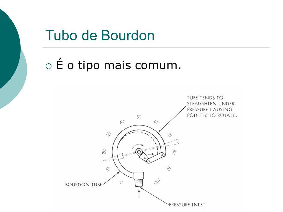 Tubo de Bourdon É o tipo mais comum.
