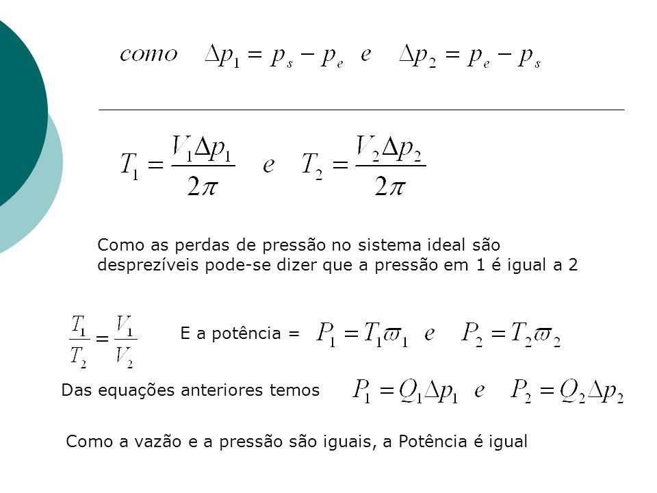Como as perdas de pressão no sistema ideal são desprezíveis pode-se dizer que a pressão em 1 é igual a 2