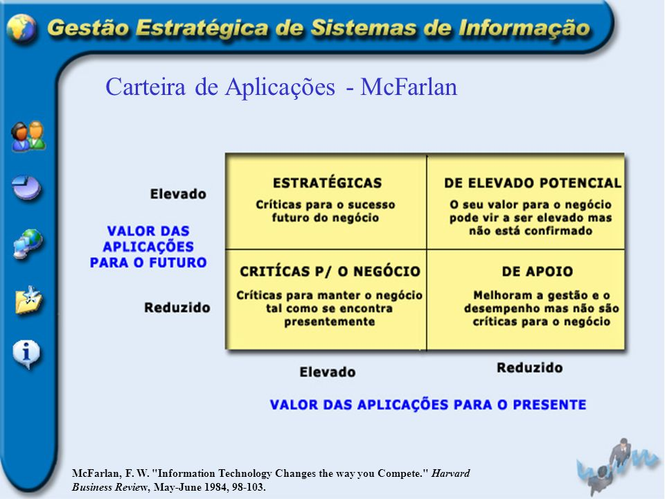 Carteira de Aplicações - McFarlan
