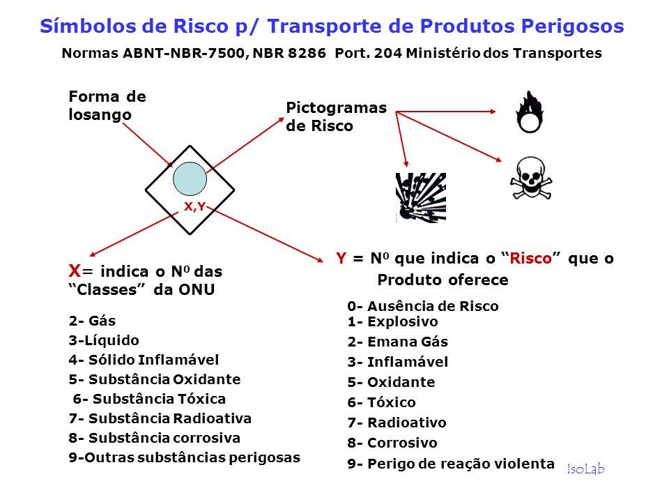 Normas ABNT-NBR-7500, NBR 8286 Port. 204 Ministério dos Transportes