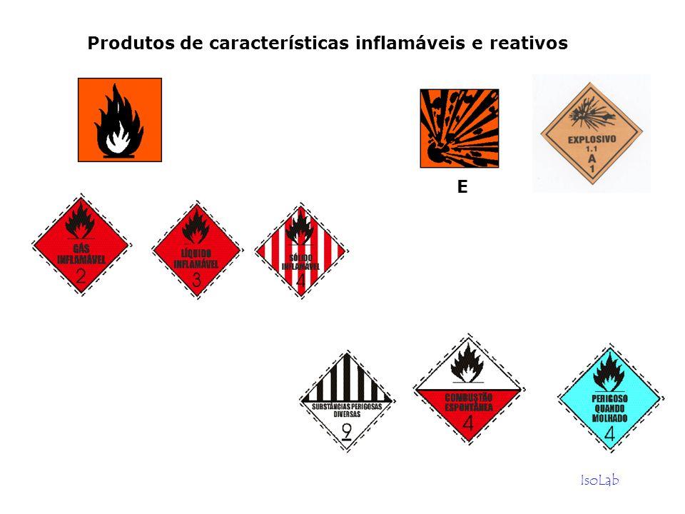 Produtos de características inflamáveis e reativos
