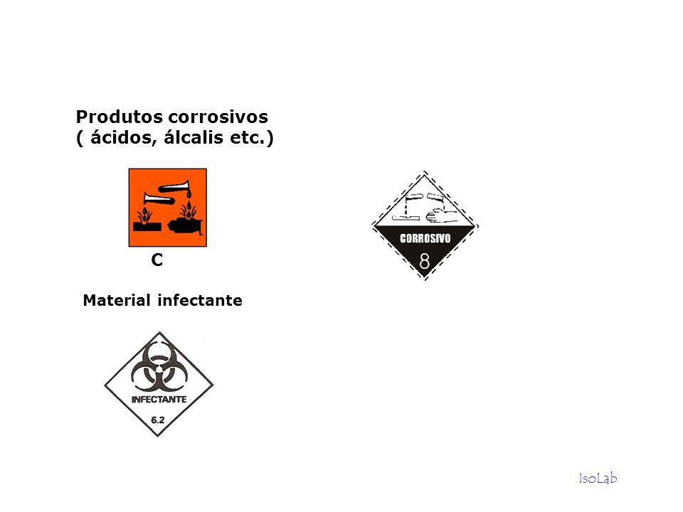 Produtos corrosivos ( ácidos, álcalis etc.)