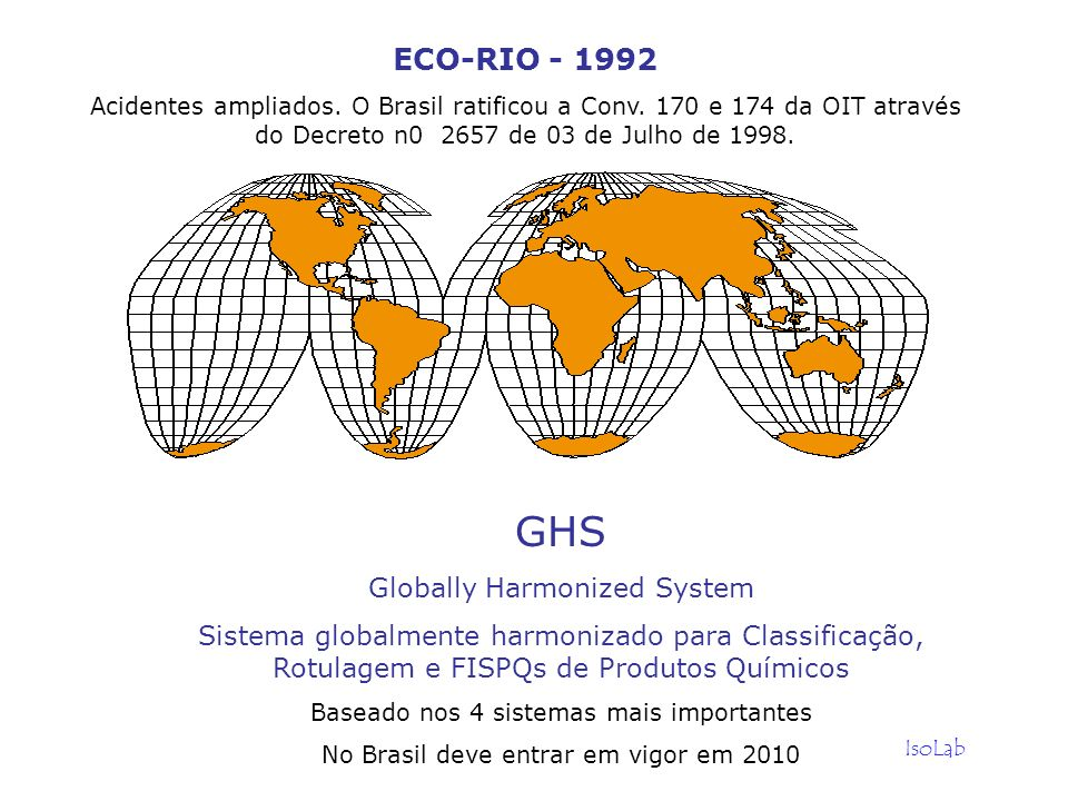 GHS ECO-RIO - 1992 Globally Harmonized System