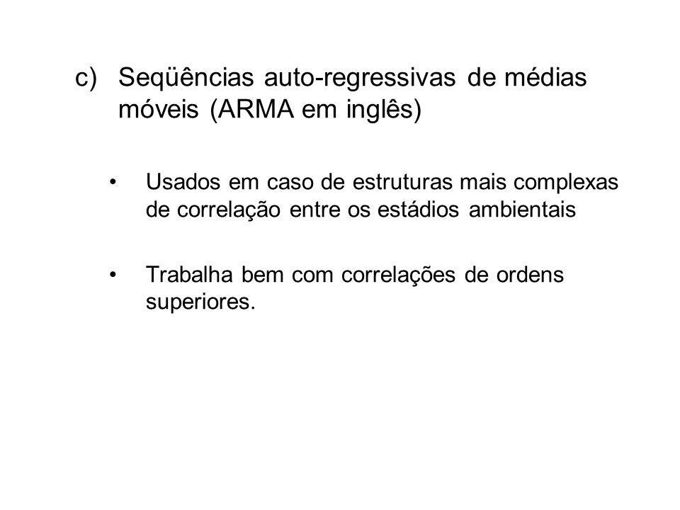 Seqüências auto-regressivas de médias móveis (ARMA em inglês)