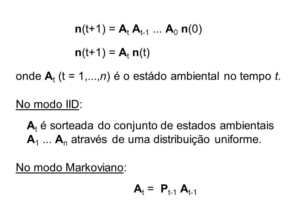 n(t+1) = At At-1 ... A0 n(0) n(t+1) = At n(t) onde At (t = 1,...,n) é o estádo ambiental no tempo t.