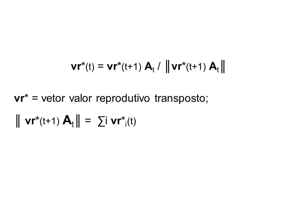 vr*(t) = vr*(t+1) At / ║vr*(t+1) At║