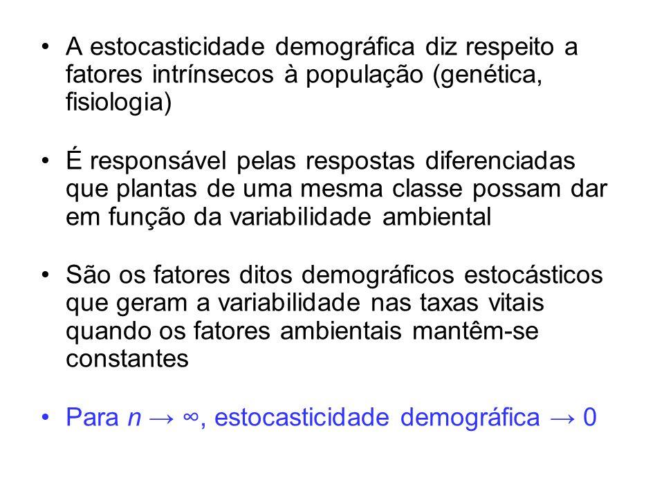 A estocasticidade demográfica diz respeito a fatores intrínsecos à população (genética, fisiologia)