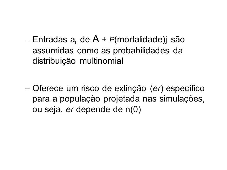Entradas aij de A + P(mortalidade)j são assumidas como as probabilidades da distribuição multinomial
