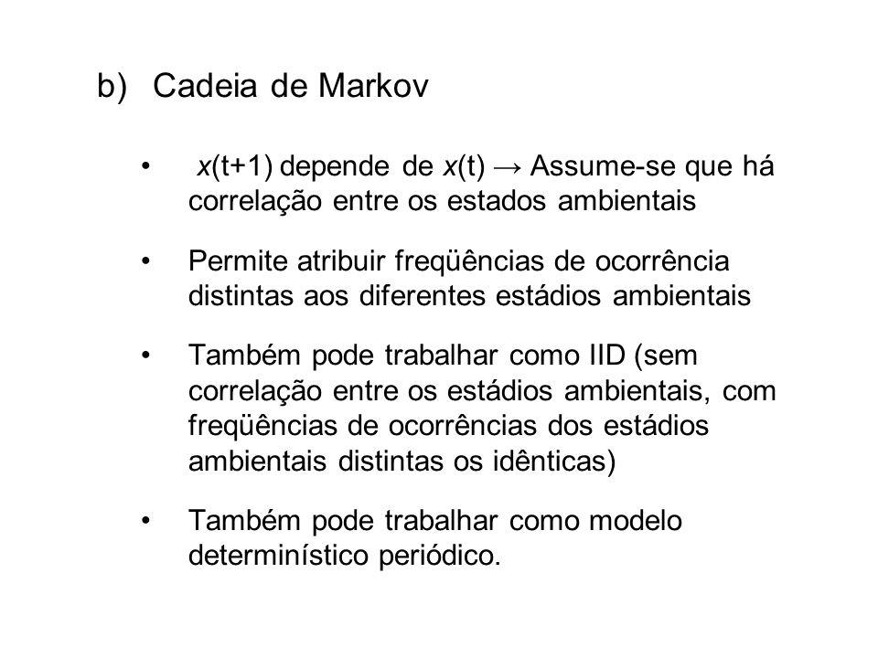Cadeia de Markov x(t+1) depende de x(t) → Assume-se que há correlação entre os estados ambientais.