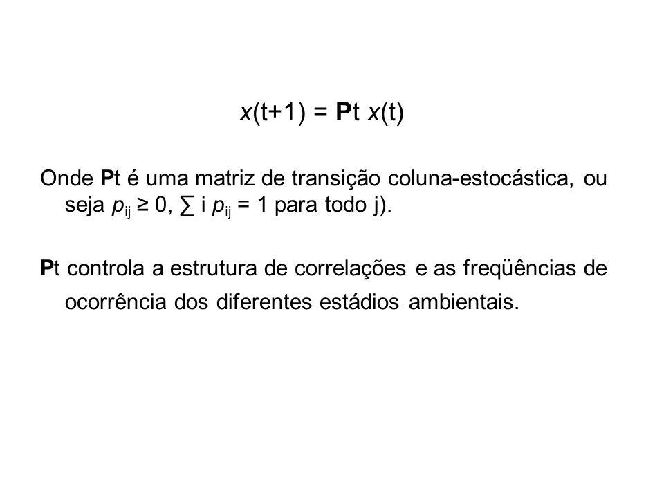 x(t+1) = Pt x(t) Onde Pt é uma matriz de transição coluna-estocástica, ou seja pij ≥ 0, ∑ i pij = 1 para todo j).