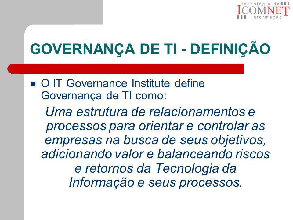 GOVERNANÇA DE TI - DEFINIÇÃO