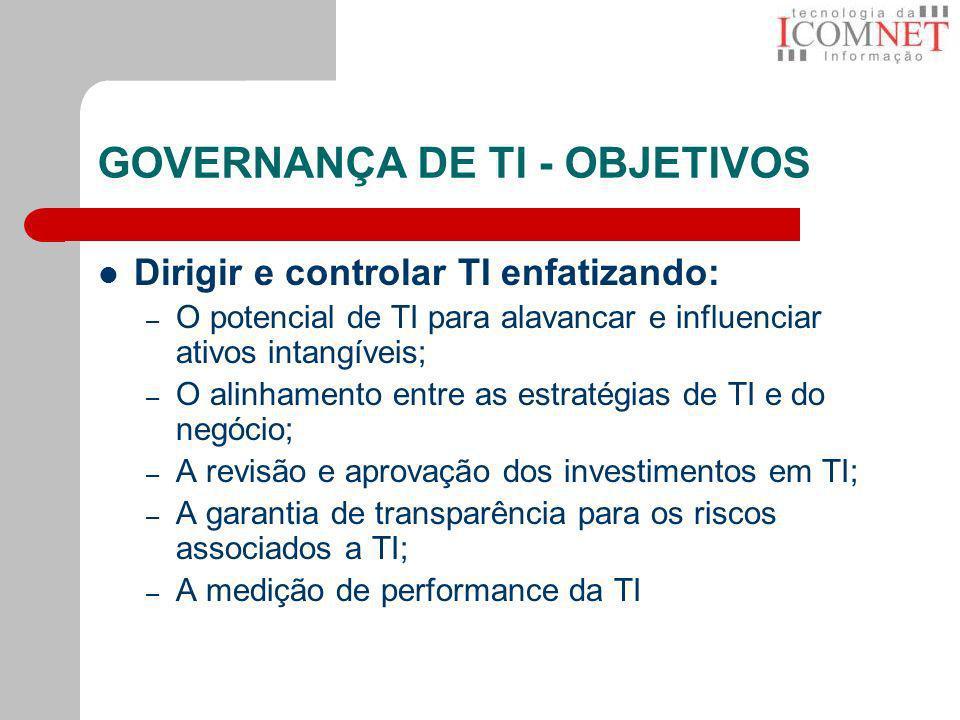 GOVERNANÇA DE TI - OBJETIVOS