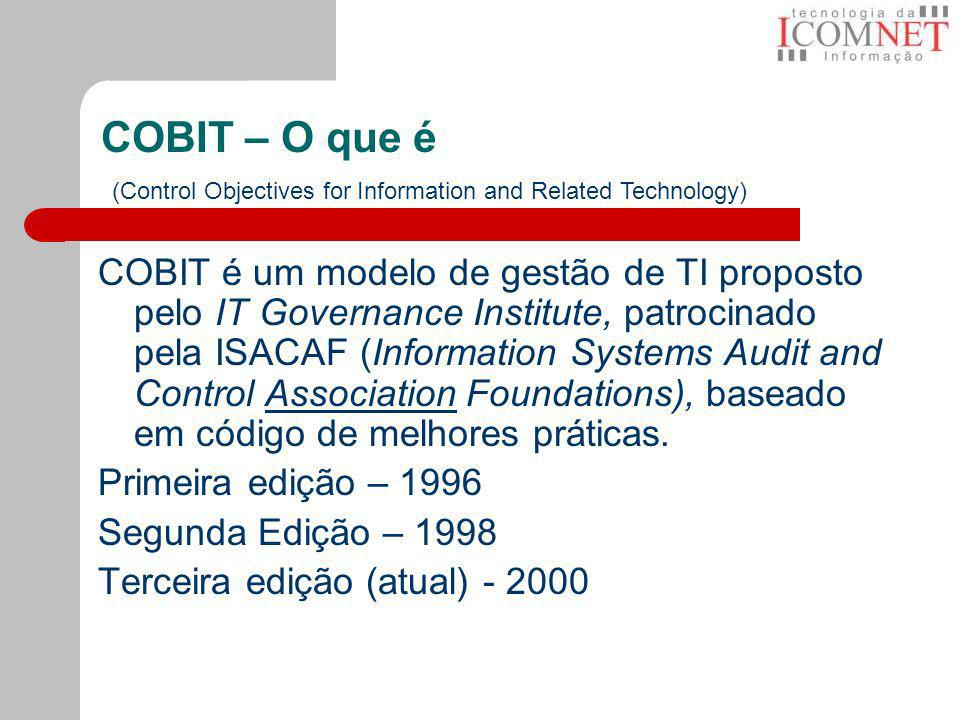 COBIT – O que é(Control Objectives for Information and Related Technology)