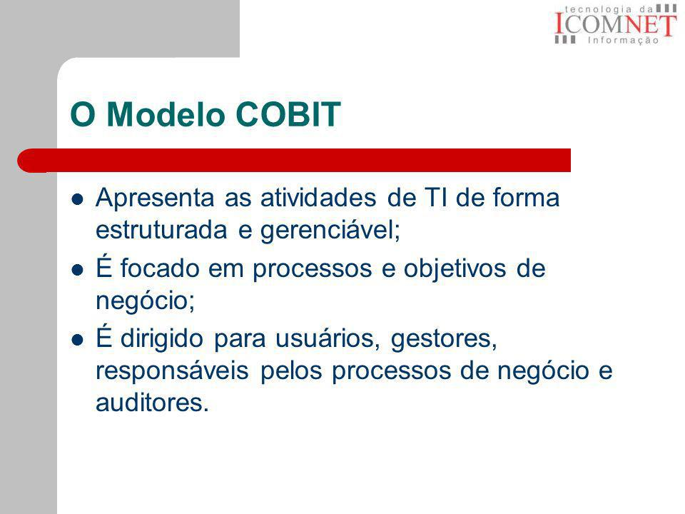 O Modelo COBIT Apresenta as atividades de TI de forma estruturada e gerenciável; É focado em processos e objetivos de negócio;
