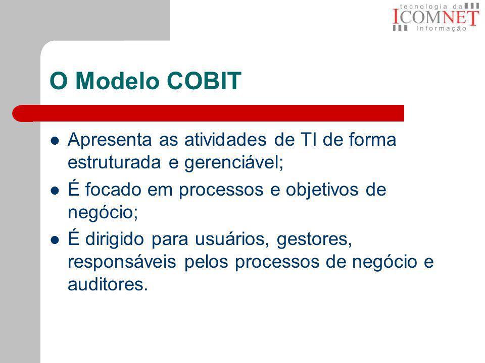 O Modelo COBITApresenta as atividades de TI de forma estruturada e gerenciável; É focado em processos e objetivos de negócio;