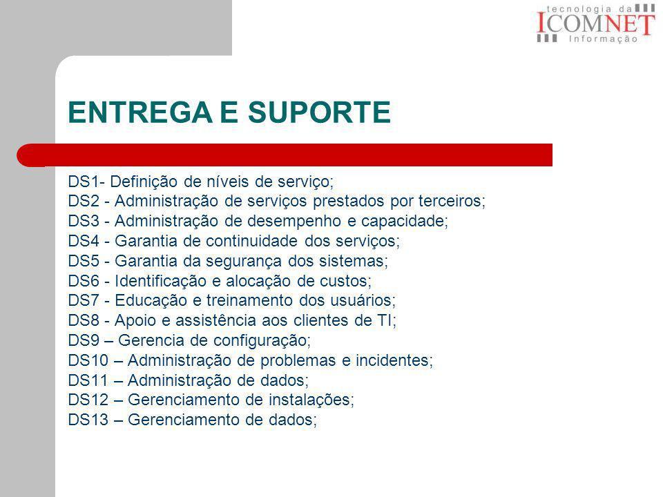 ENTREGA E SUPORTE DS1- Definição de níveis de serviço;